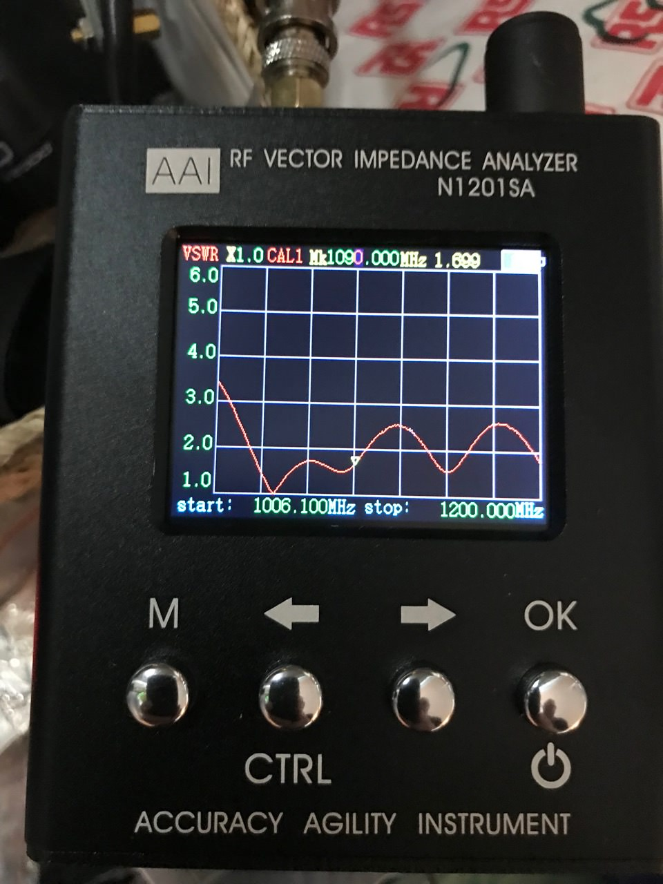 Antenna analyzer at 1090MHz