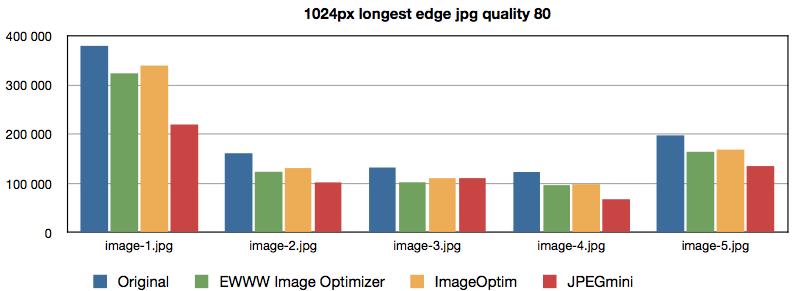 1024px diagram image