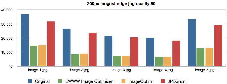 200px diagram image