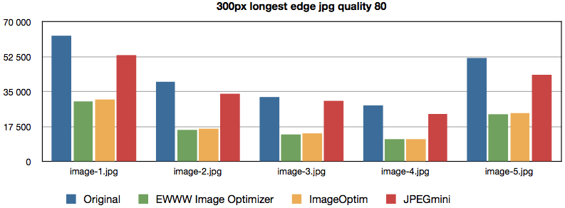 300px diagram image