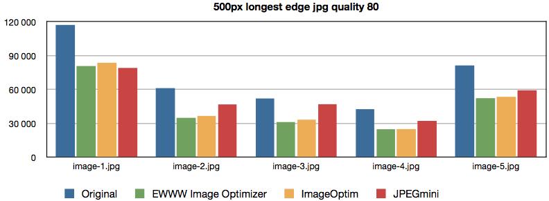 500px diagram image