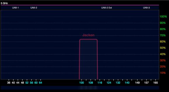 5 Ghz WiFi Explorer View screenshot