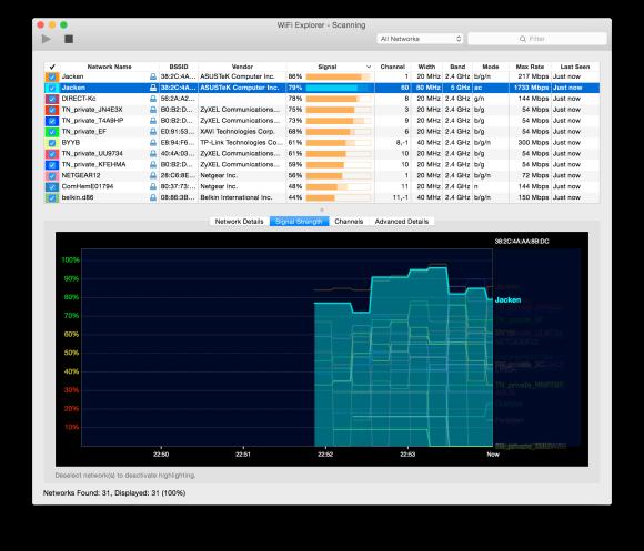 WiFi Explorer for Mac OS X Channel Display screenshot
